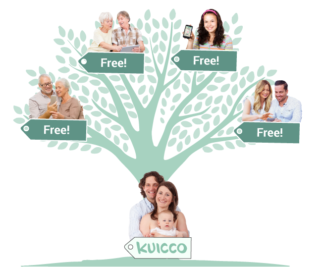 Kuicco, free for the whole family
